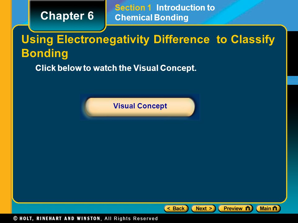 Using Electronegativity Difference to Classify Bonding
