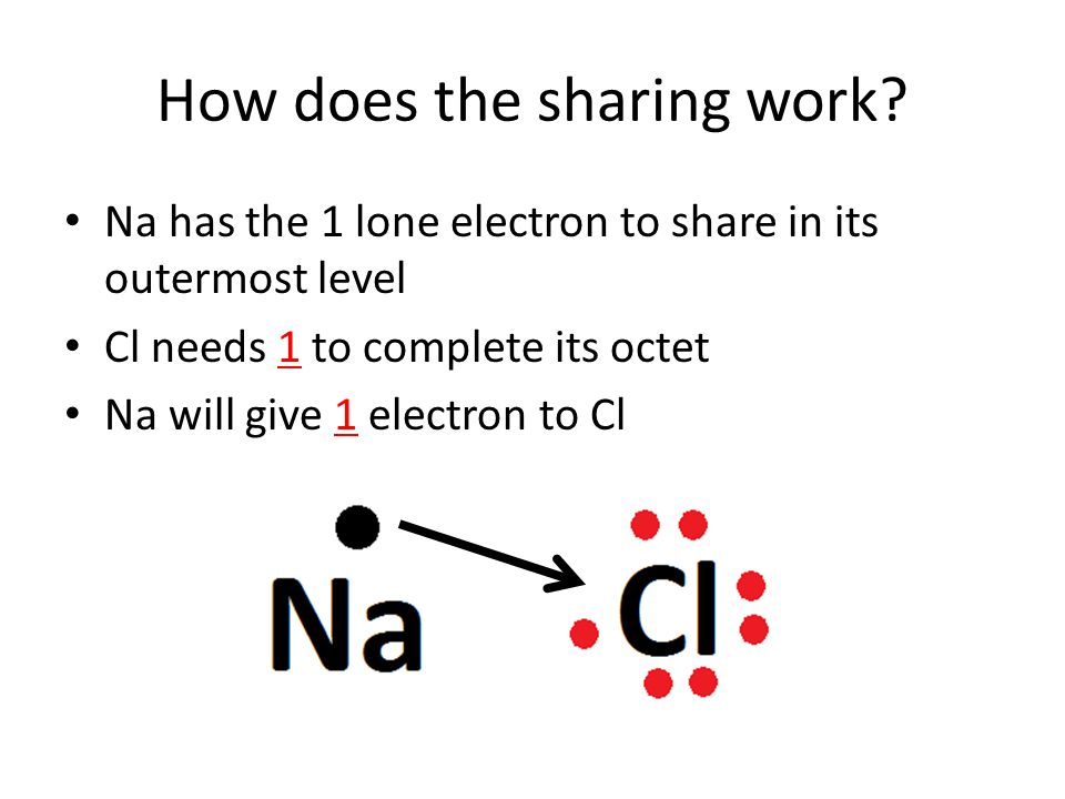 How does the sharing work
