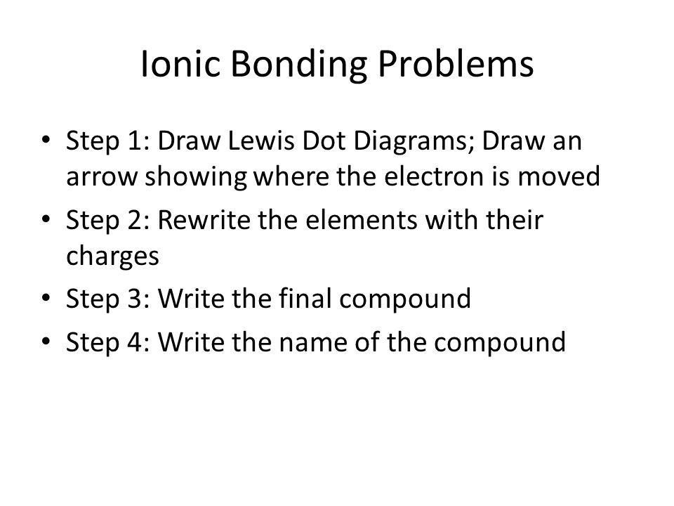 Ionic Bonding Problems