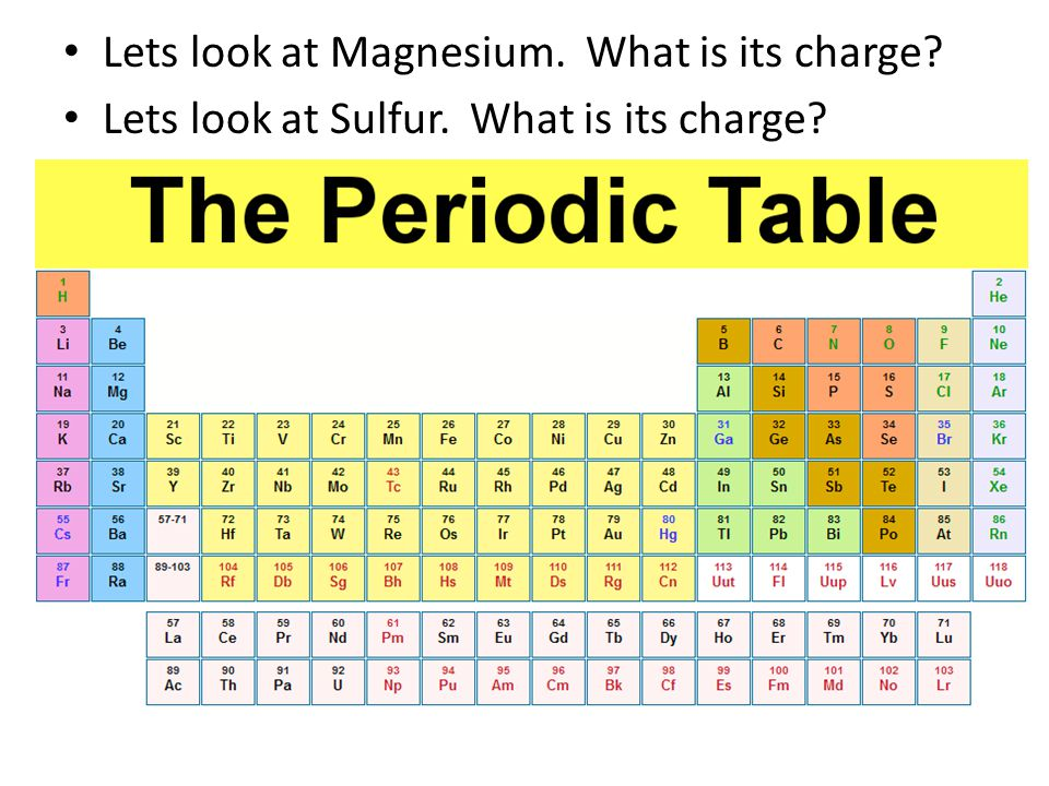 Lets look at Magnesium. What is its charge