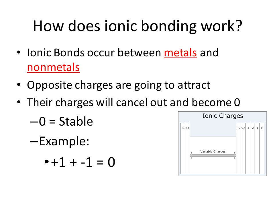 How does ionic bonding work