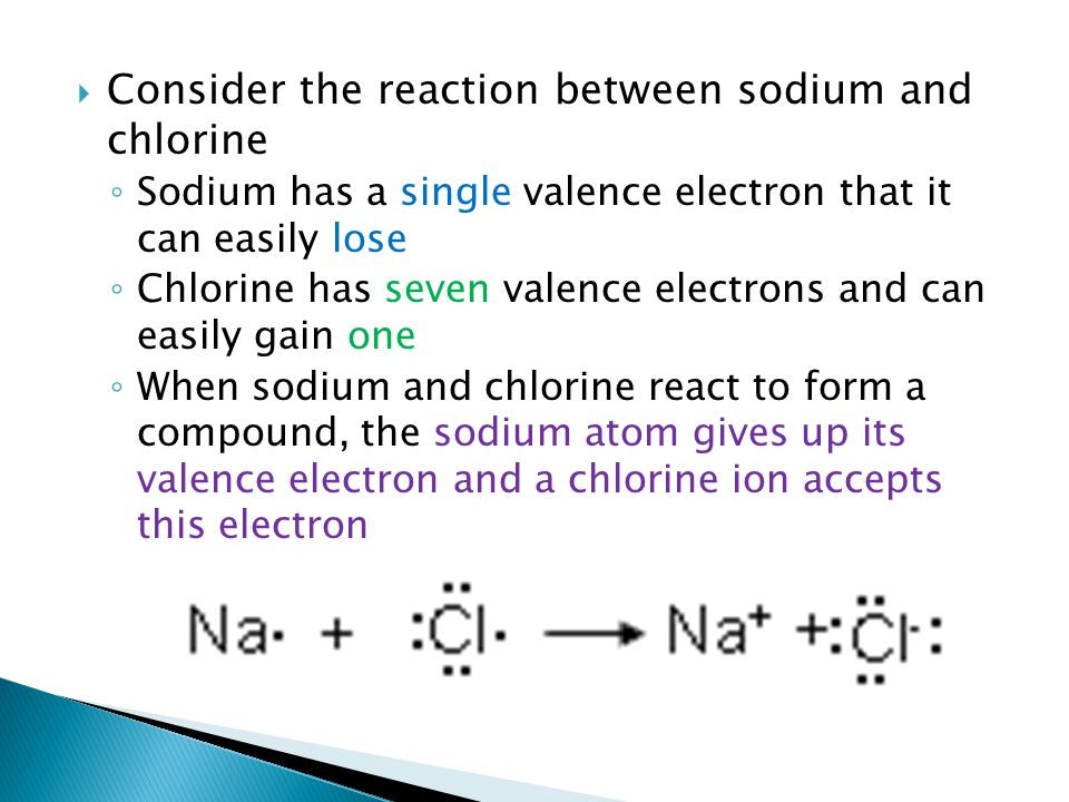 Consider the reaction between sodium and chlorine