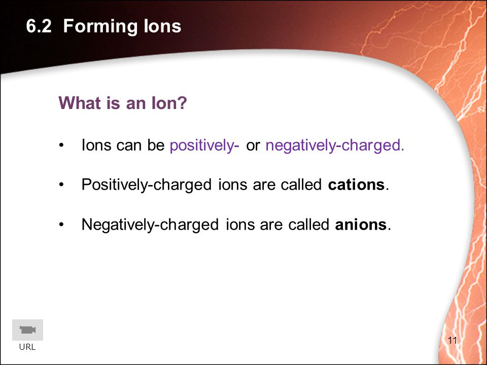 6.2 Forming Ions What is an Ion