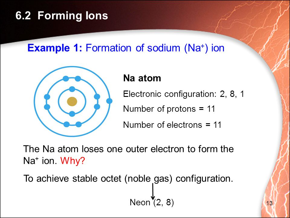 6.2 Forming Ions Example 1: Formation of sodium (Na+) ion Na atom