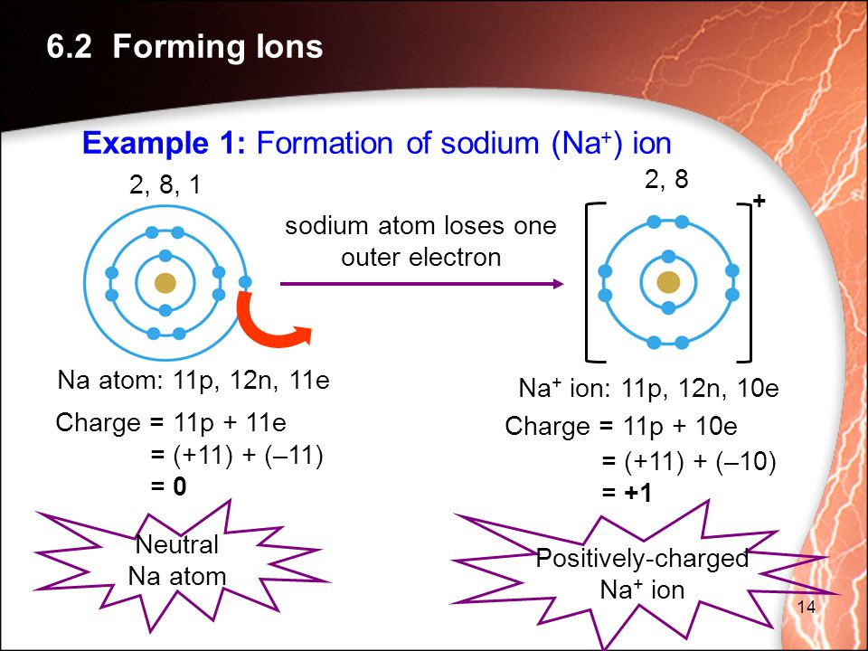 sodium atom loses one outer electron