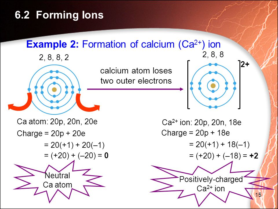 calcium atom loses two outer electrons