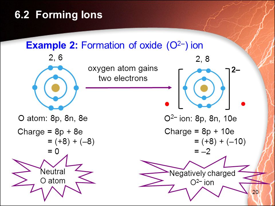 oxygen atom gains two electrons