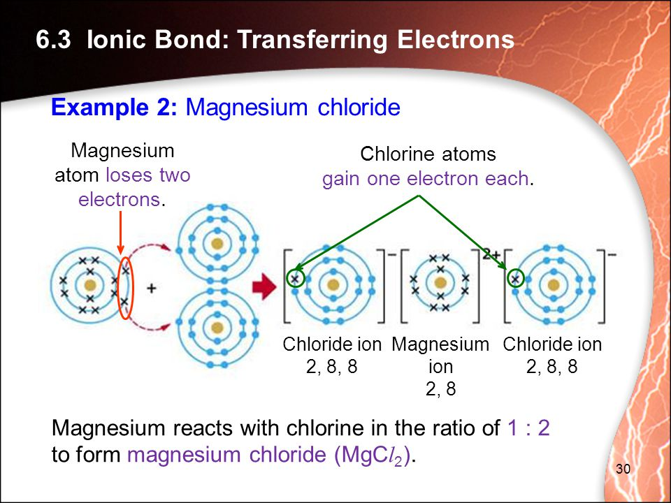 Magnesium atom loses two electrons.