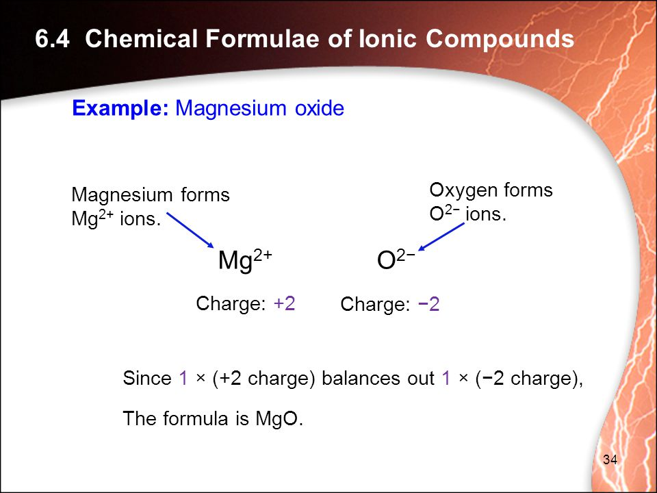 6.4 Chemical Formulae of Ionic Compounds