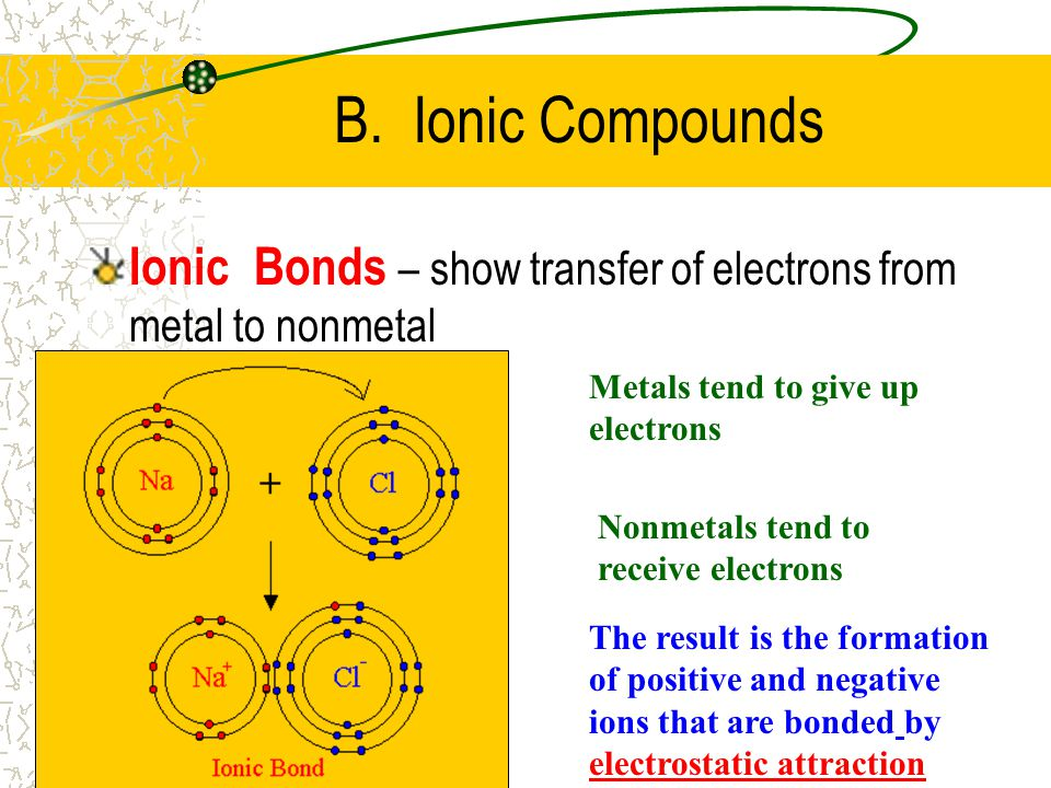 B. Ionic Compounds Ionic Bonds – show transfer of electrons from metal to nonmetal. Metals tend to give up electrons.