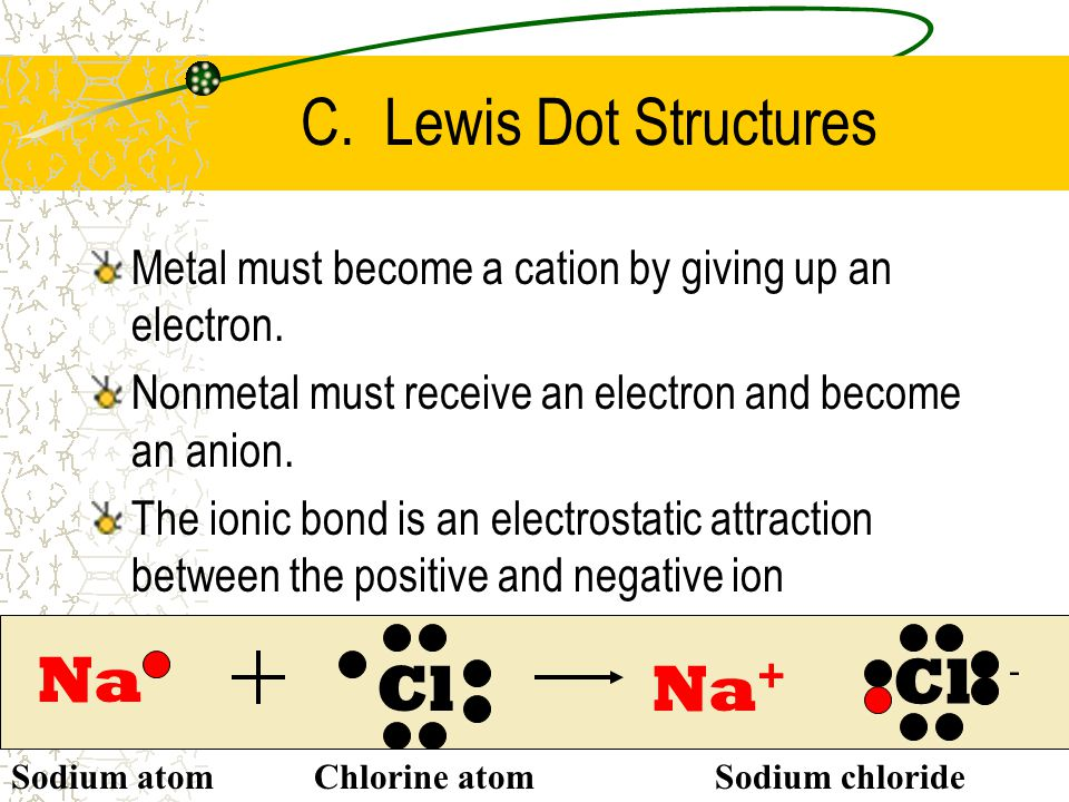 Ionic Bonding. - ppt download Nacl Lewis Structure