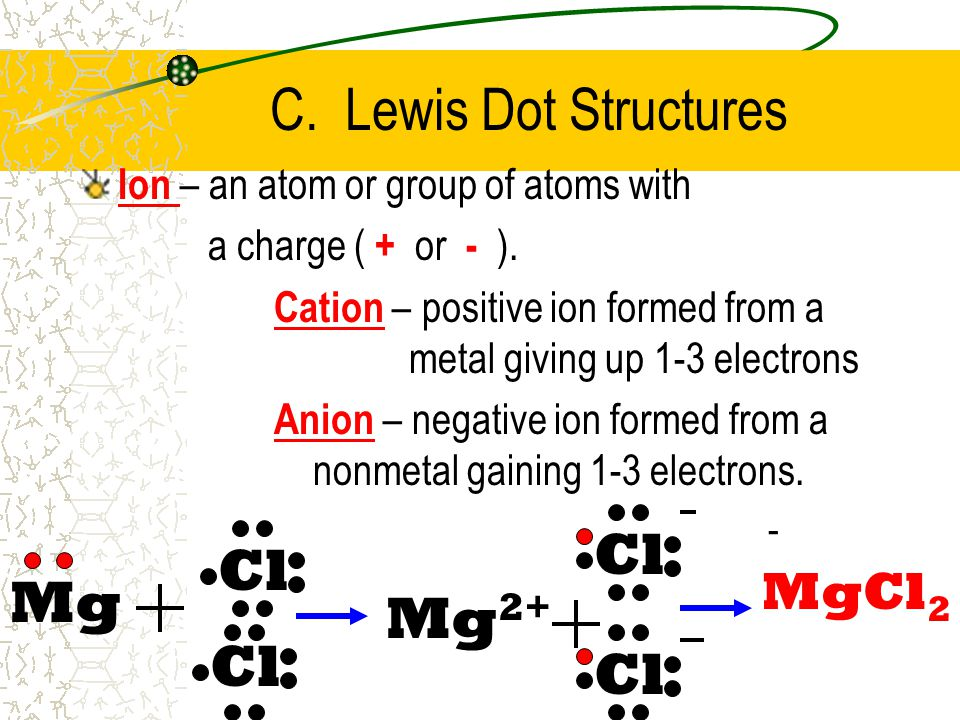 C. Lewis Dot Structures Cl Mg Mg2+ Cl MgCl2