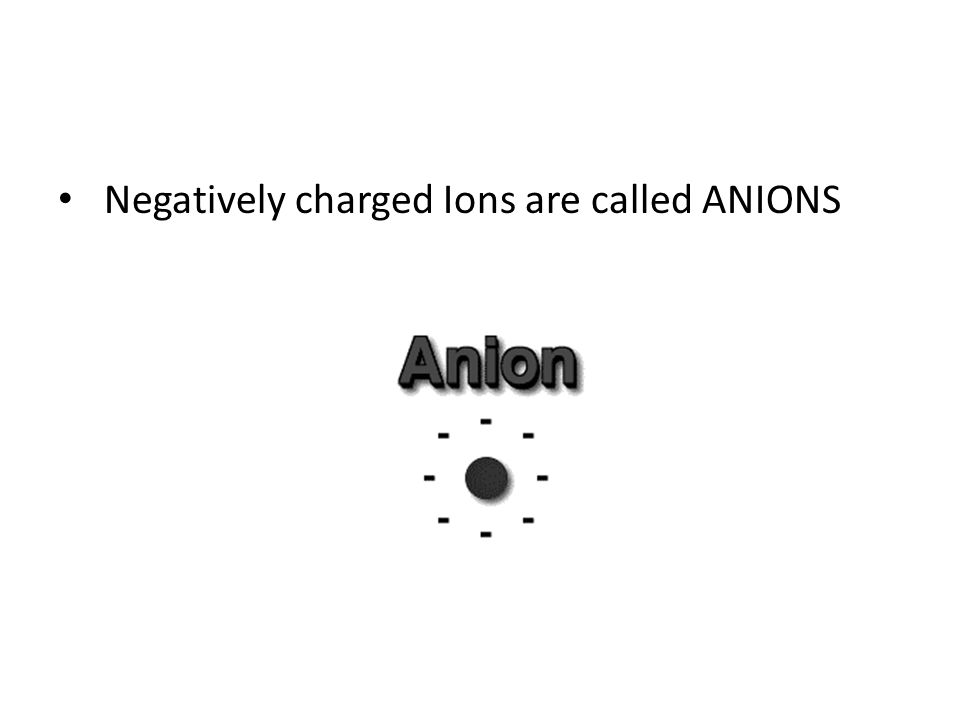 Negatively charged Ions are called ANIONS