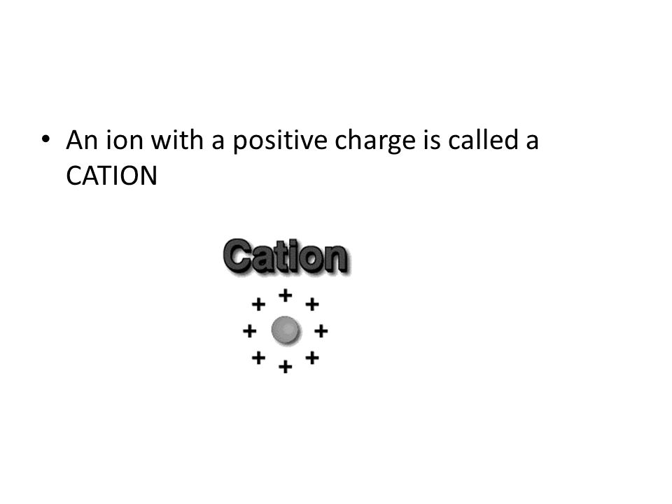An ion with a positive charge is called a CATION