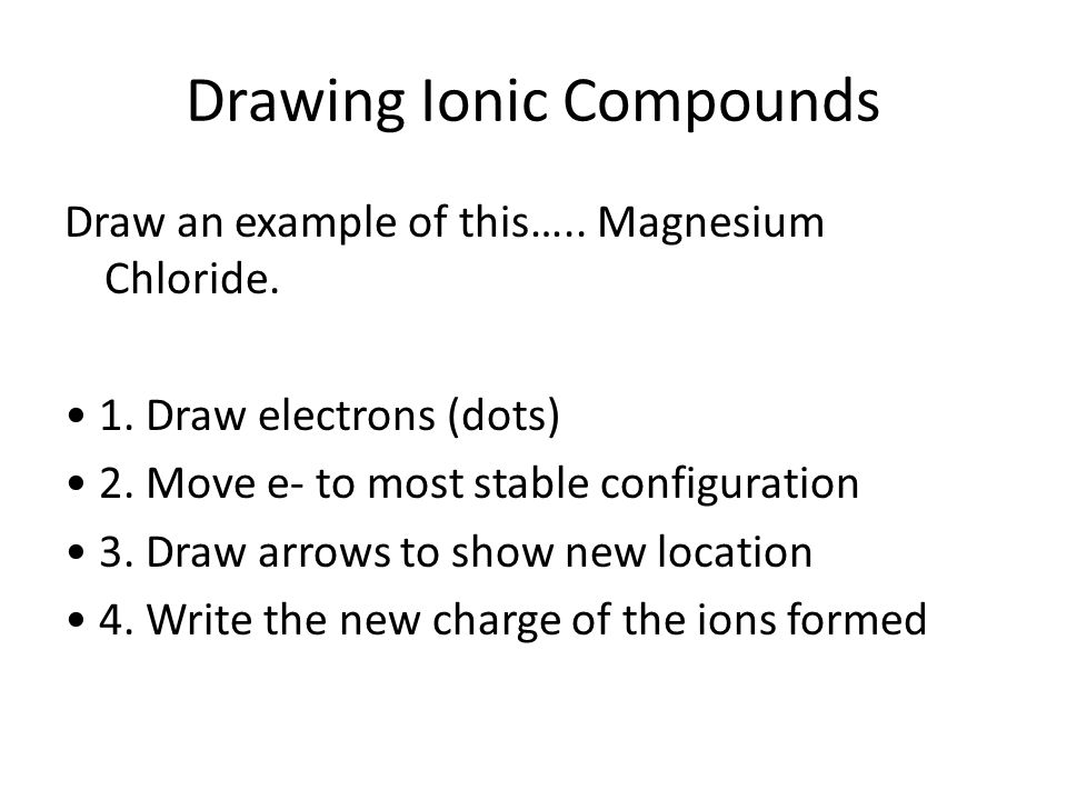 Drawing Ionic Compounds