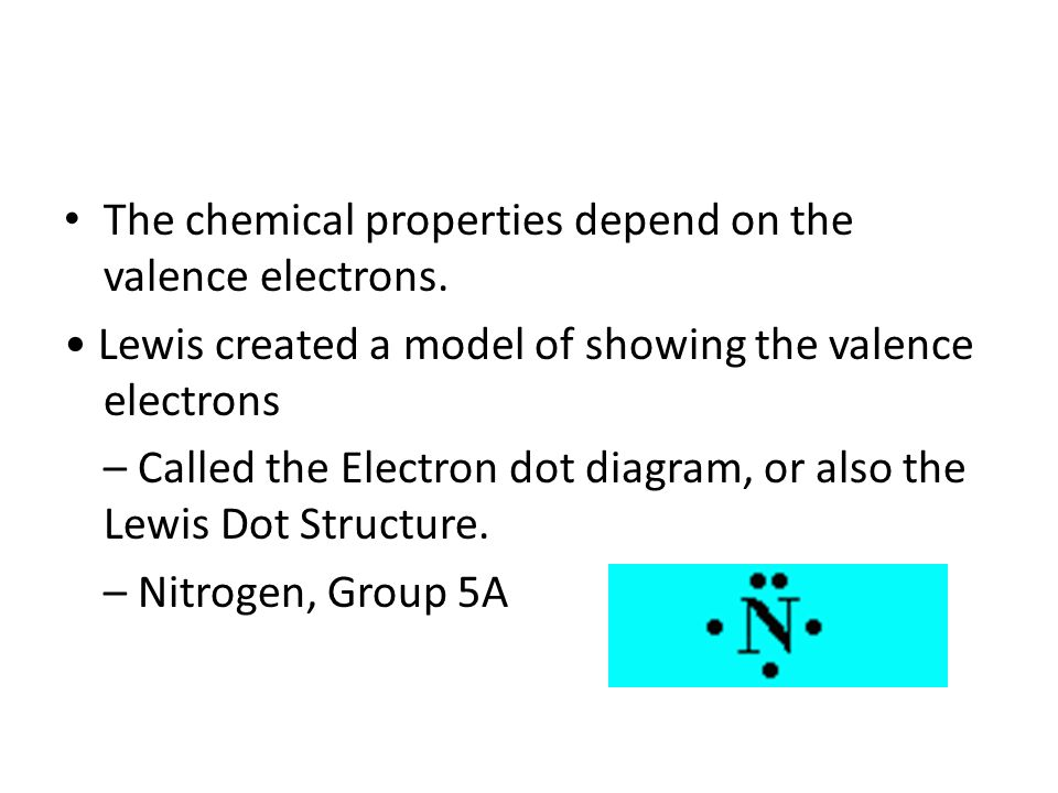 The chemical properties depend on the valence electrons.
