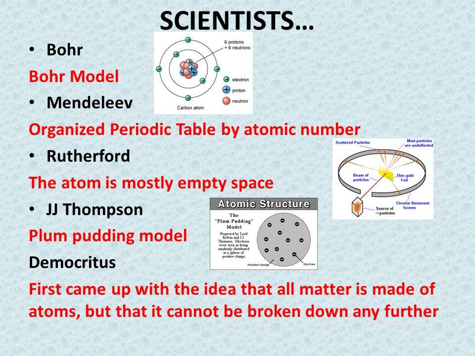 SCIENTISTS… Bohr Bohr Model Mendeleev
