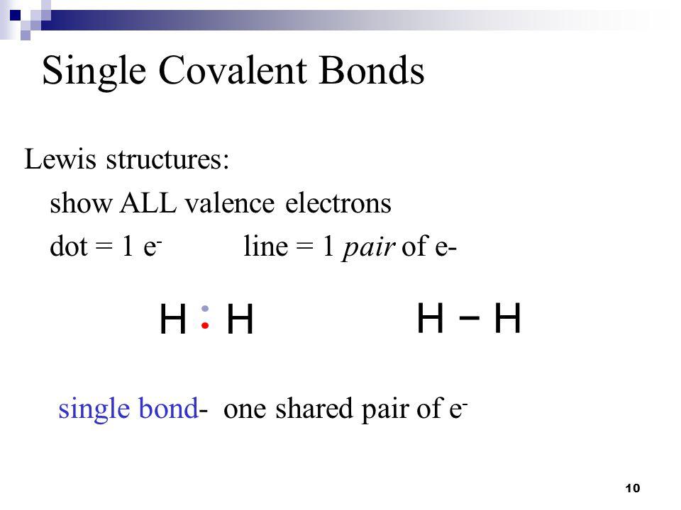 Single Covalent Bonds H H H − H Lewis structures: