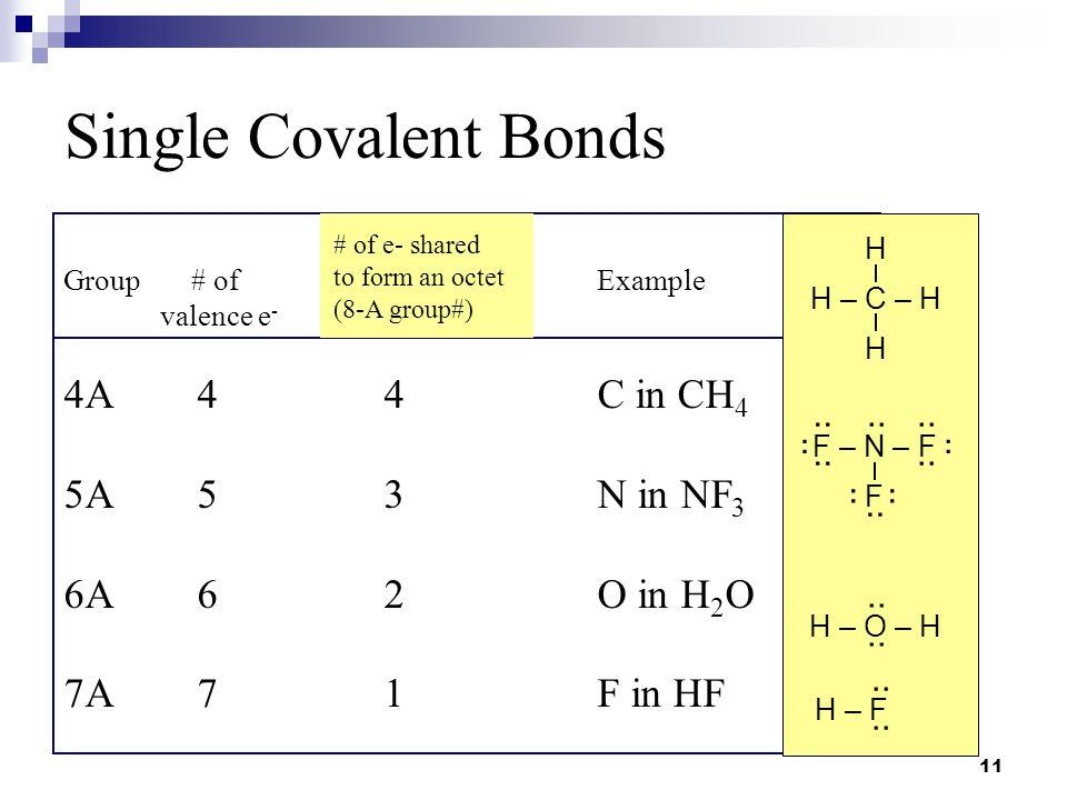 Single Covalent Bonds 4A 4 4 C in CH4 5A 5 3 N in NF3 6A 6 2 O in H2O