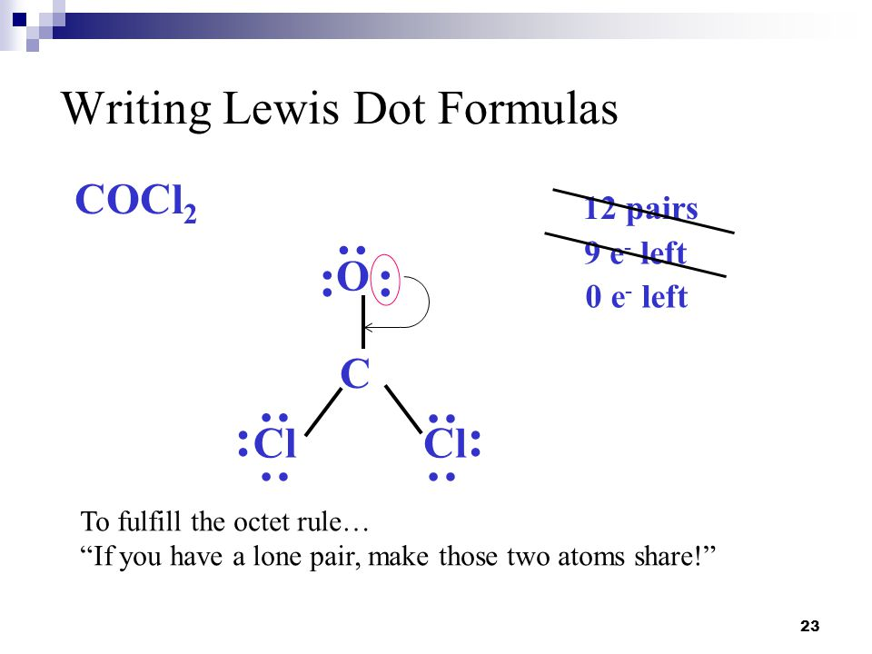 Writing Lewis Dot Formulas
