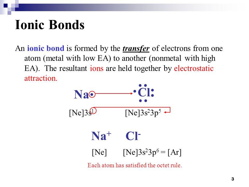 : . . Ionic Bonds Cl Na Na+ Cl-