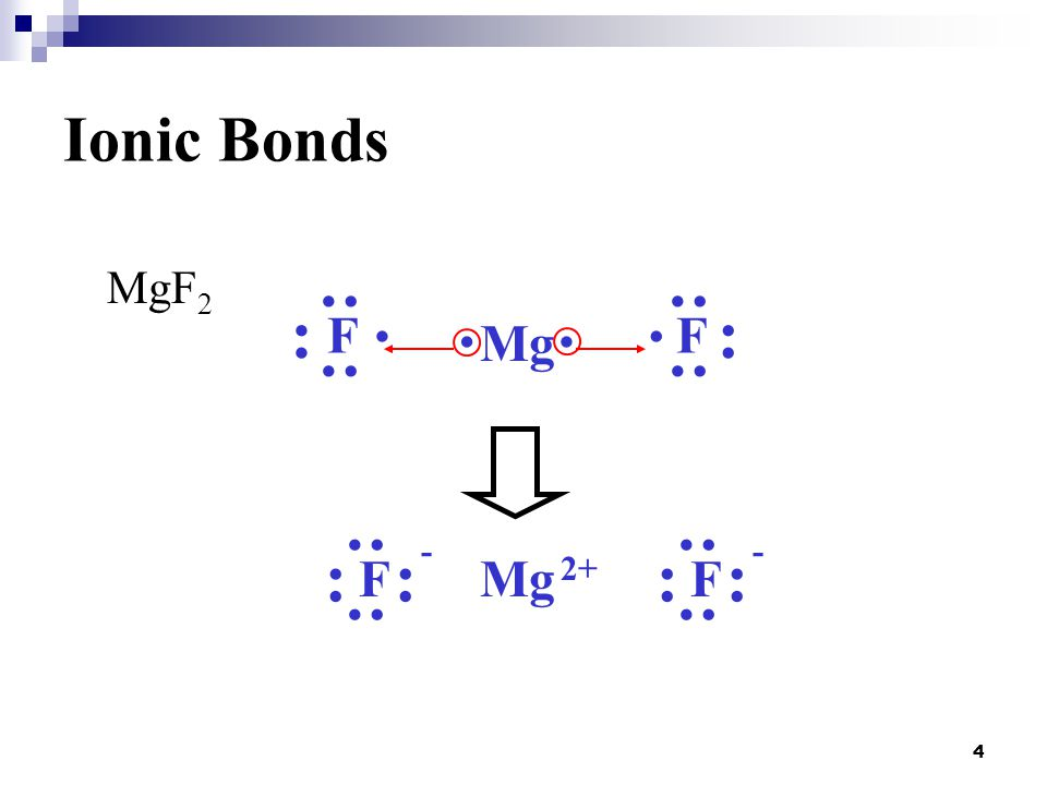Chapter 8: Ionic and Covalent Bonding - ppt video online ...