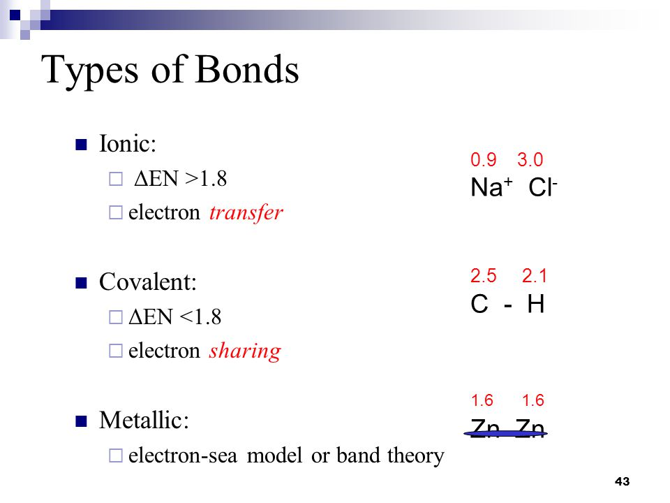 Types of Bonds Ionic: Na+ Cl- Covalent: C - H Metallic: Zn Zn
