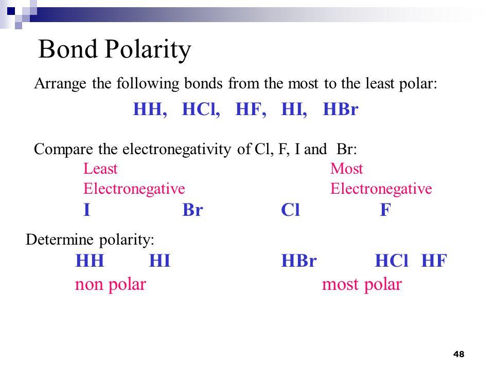 Bond Polarity I Br Cl F non polar most polar