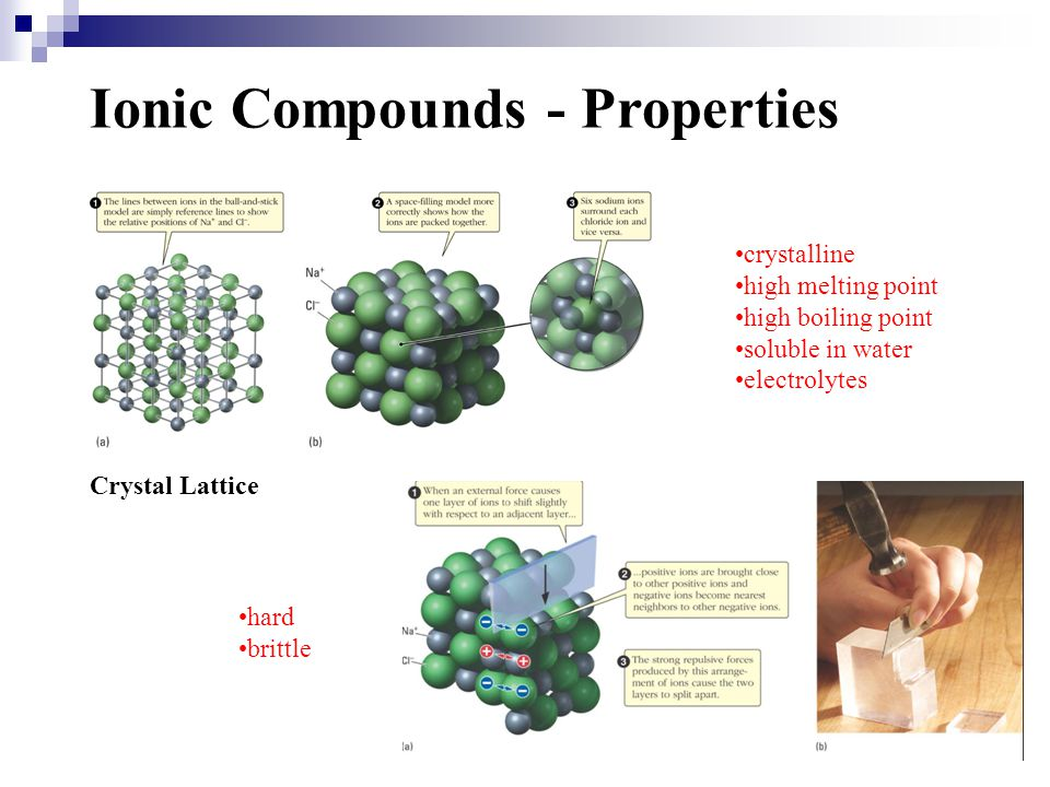 Ionic Compounds - Properties