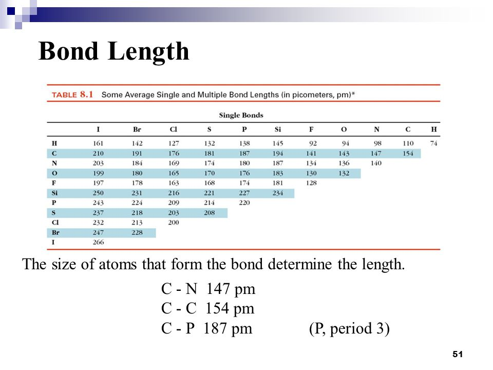 Bond Length The size of atoms that form the bond determine the length.