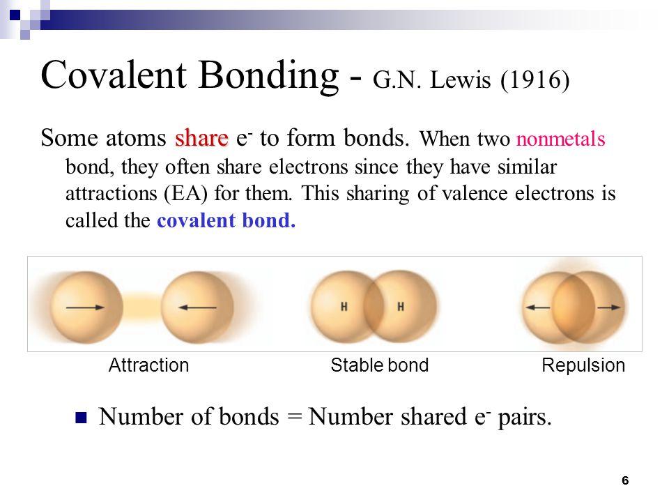 Covalent Bonding - G.N. Lewis (1916)
