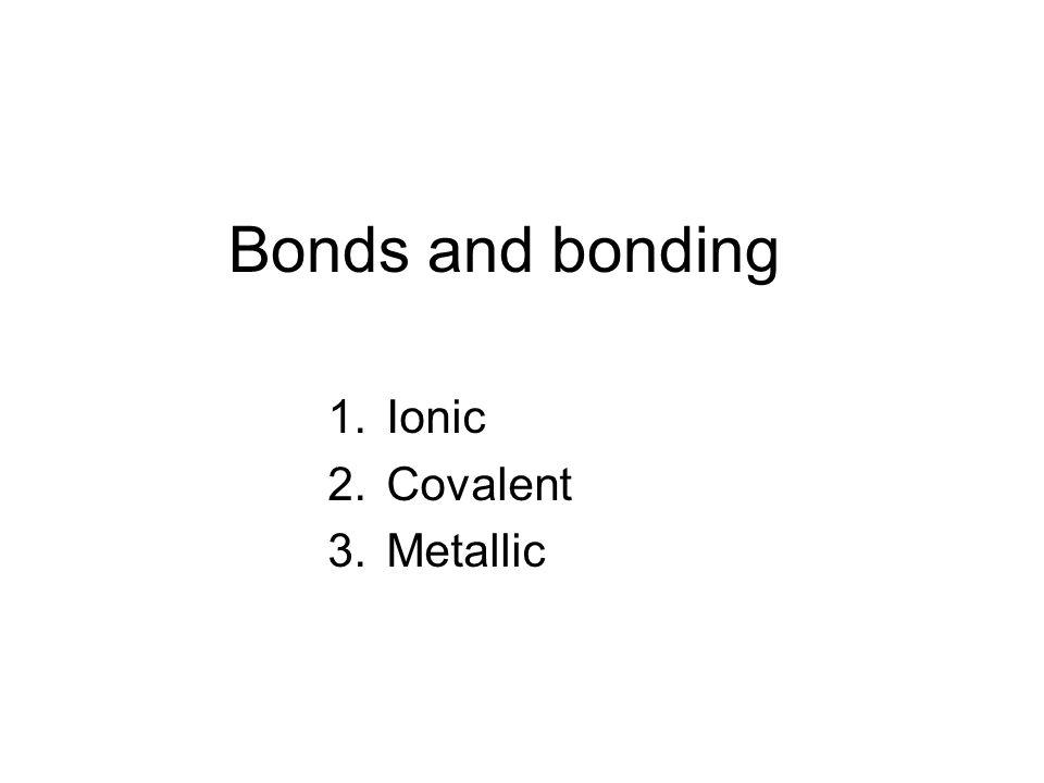 Ionic Covalent Metallic