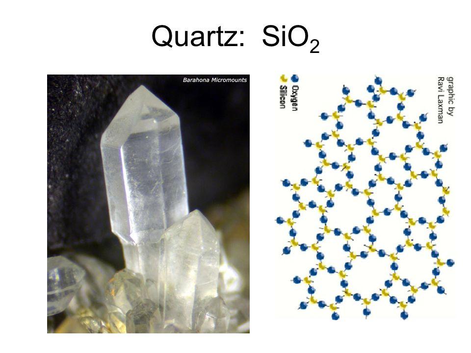 Quartz: SiO2
