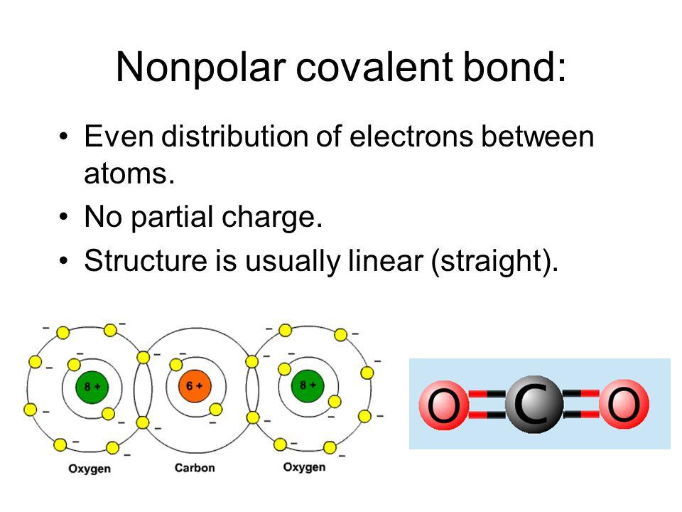 Nonpolar covalent bond: