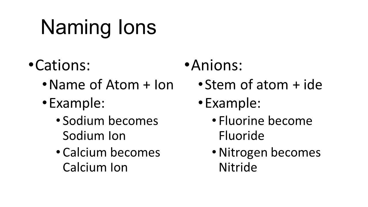 Naming Ions Cations: Anions: Name of Atom + Ion Stem of atom + ide