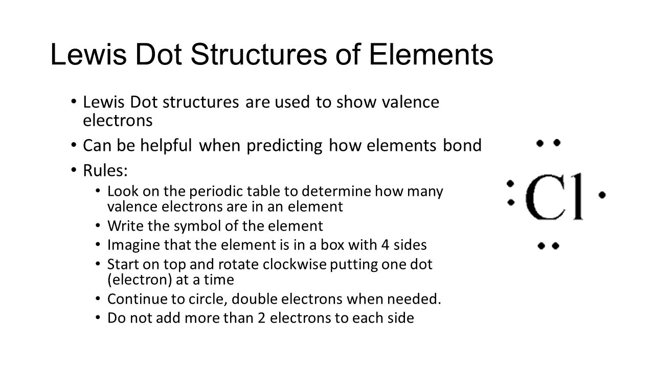 Lewis Dot Structures of Elements