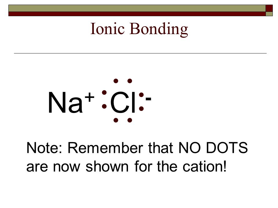 Ionic Bonding Na+ Cl - Note: Remember that NO DOTS are now shown for the cation!