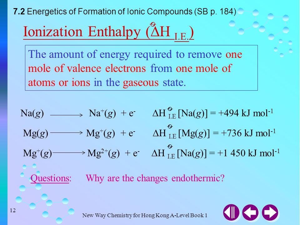 Ionization Enthalpy (H I.E.) ø