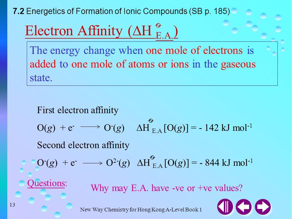 Electron Affinity (H E.A.) ø