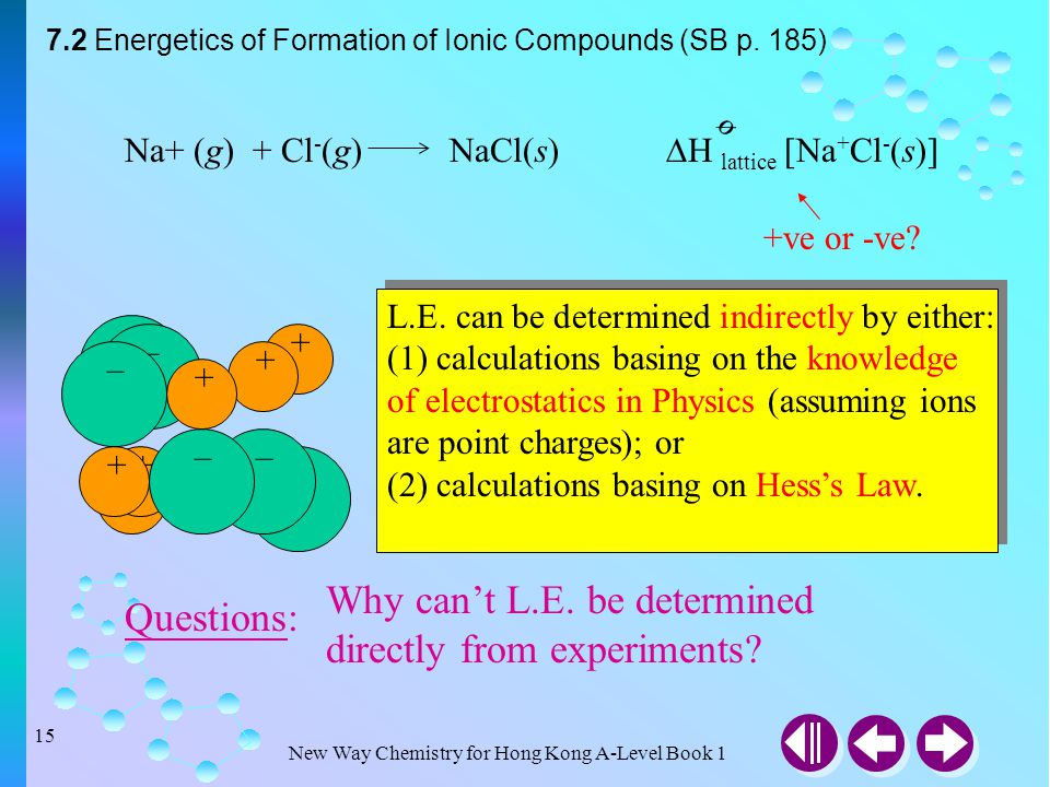 ø Why can't L.E. be determined directly from experiments Questions: