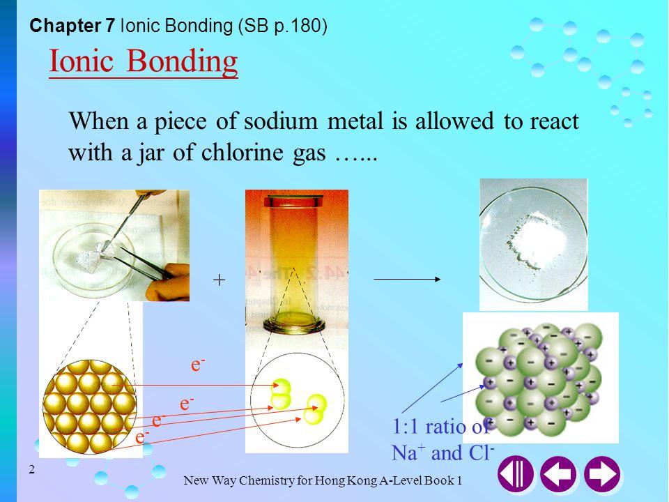 Chapter 7 Ionic Bonding (SB p.180)