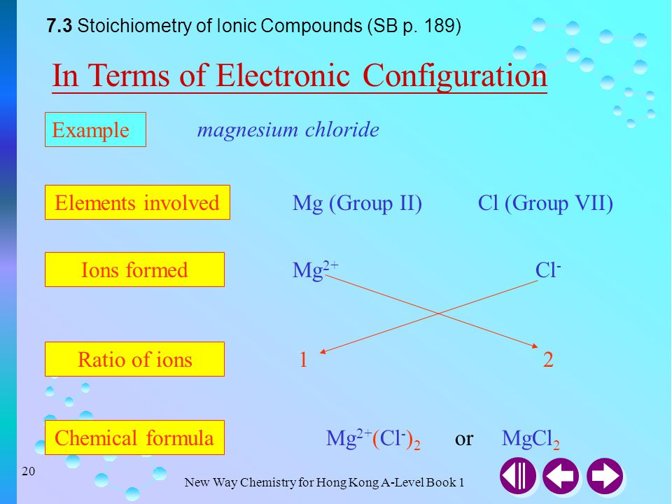 In Terms of Electronic Configuration