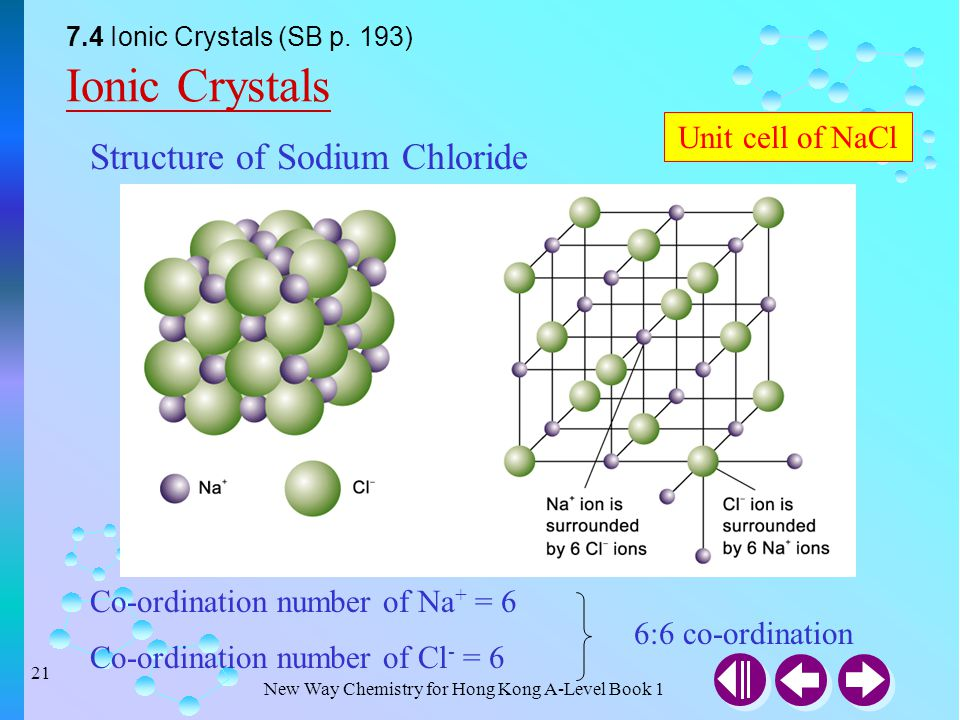 Ionic Crystals Structure of Sodium Chloride Unit cell of NaCl