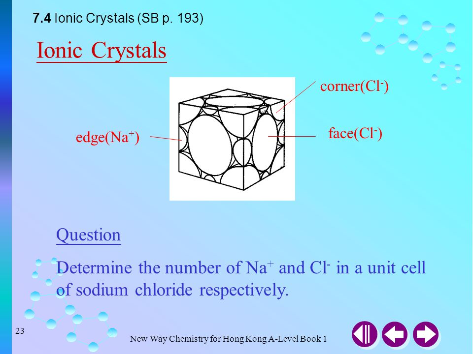 Ionic Crystals Question