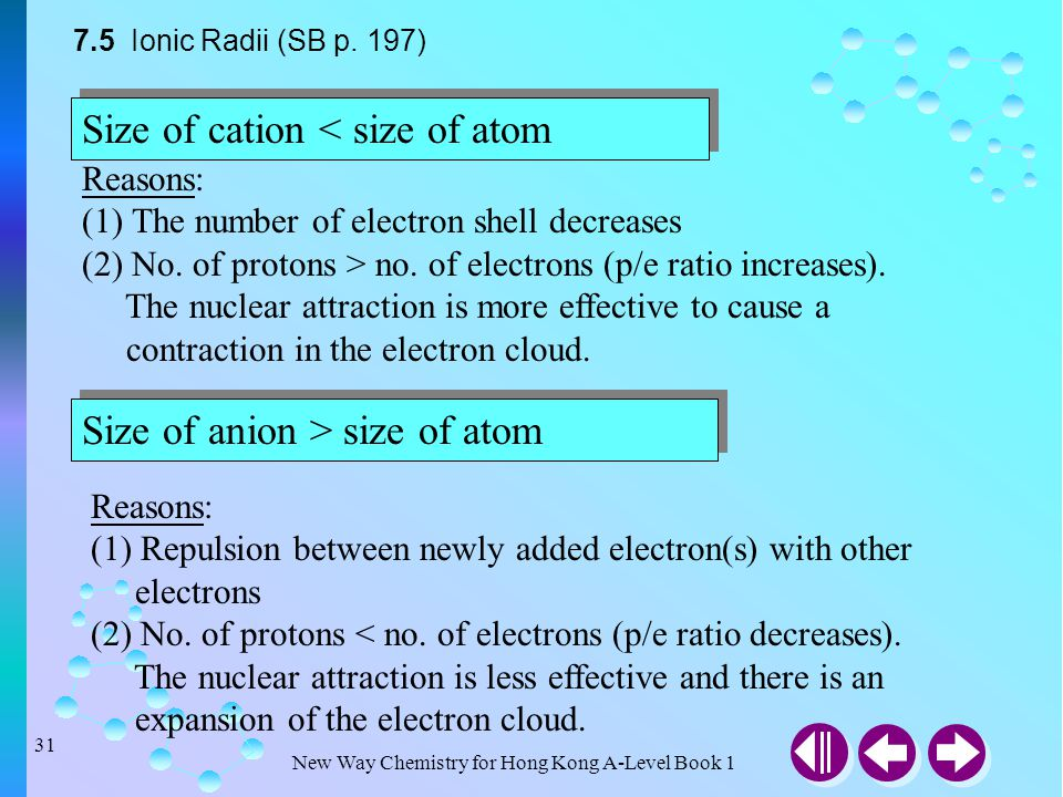Size of cation < size of atom