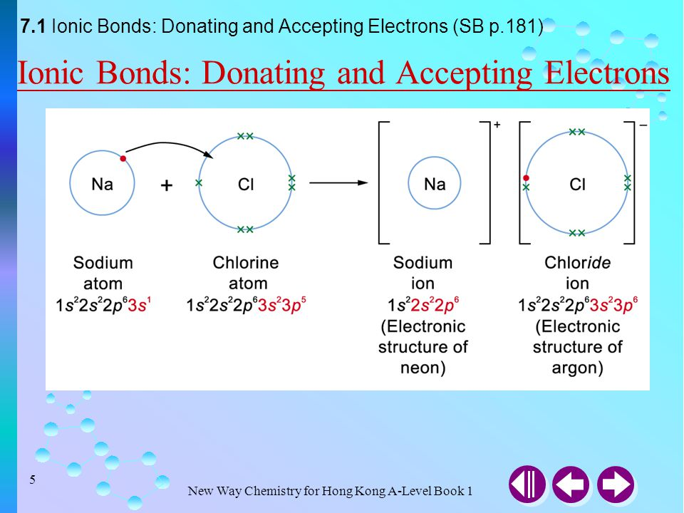 Ionic Bonds: Donating and Accepting Electrons
