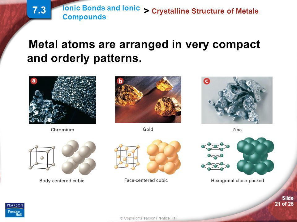 Crystalline Structure of Metals