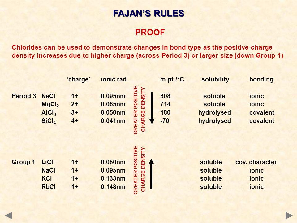 FAJAN'S RULES PROOF.