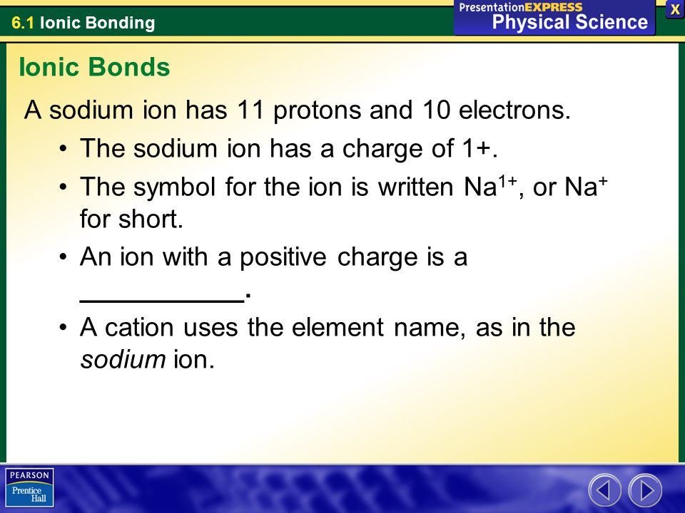 Ionic Bonds A sodium ion has 11 protons and 10 electrons. The sodium ion has a charge of 1+.