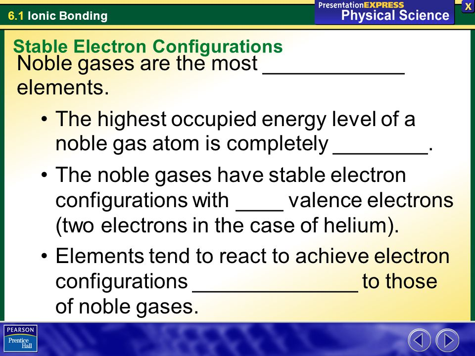 Noble gases are the most ____________ elements.